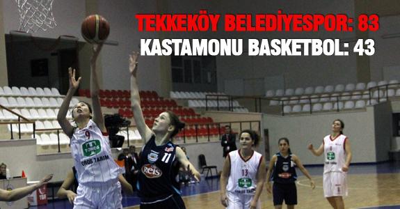 Tekkeköy Belediyespor: 83 Kastamonu Basketbol: 43