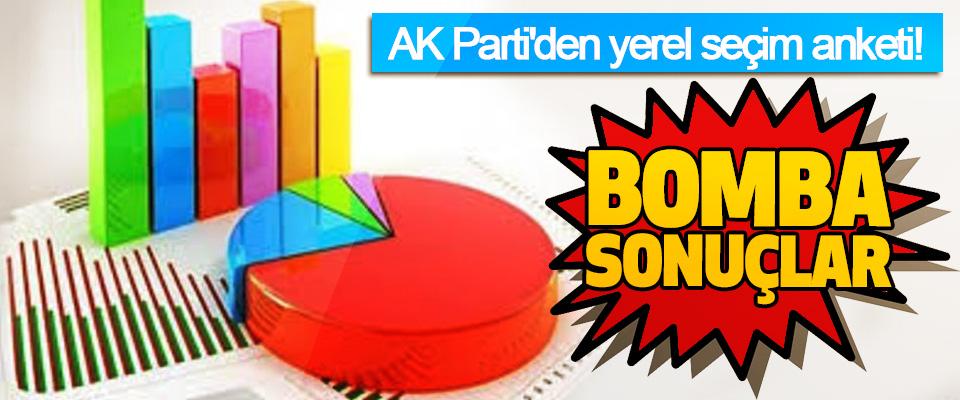 AK Parti'den yerel seçim anketi!