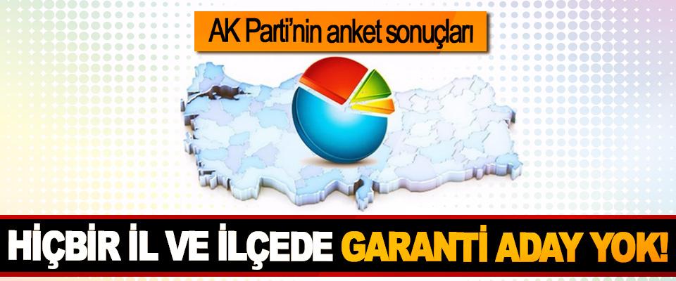 AK Parti'nin anket sonuçları