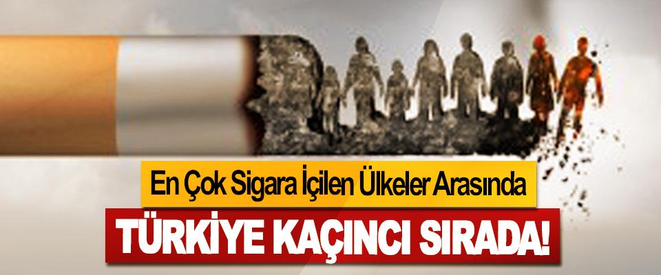 En Çok Sigara İçilen Ülkeler Arasında Türkiye Kaçıncı Sırada!