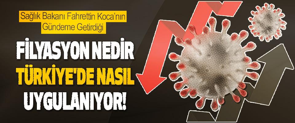 Sağlık Bakanı Fahrettin Koca'nın Gündeme Getirdiği Filyasyon Nedir, Türkiye'de Nasıl Uygulanıyor!