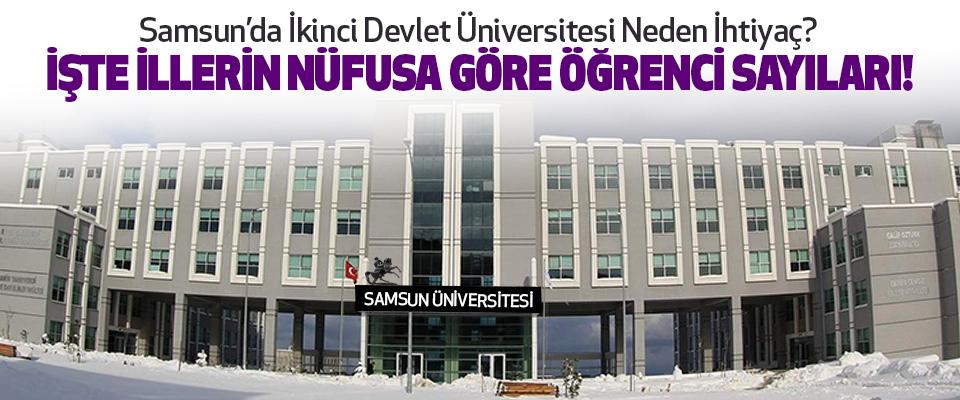Samsun'da ikinci devlet üniversitesi neden ihtiyaç?