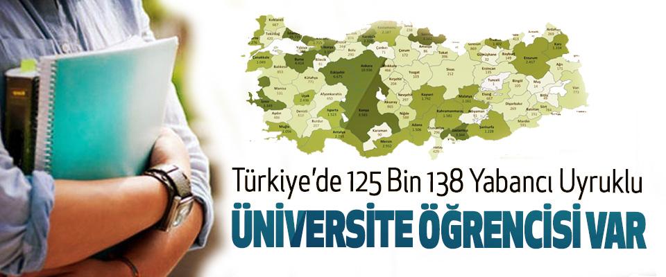 Türkiye'de 125 Bin 138 Yabancı Uyruklu Üniversite Öğrencisi Var