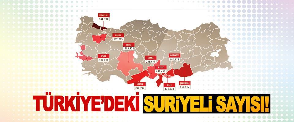 Türkiye'deki Suriyeli sayısı!