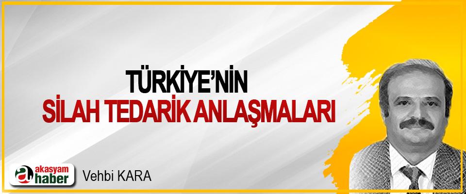Türkiye'nin Silah Tedarik Anlaşmaları