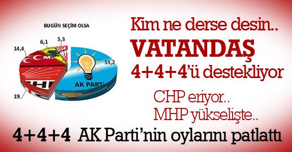 4+4+4 AK Parti oylarını patlattı
