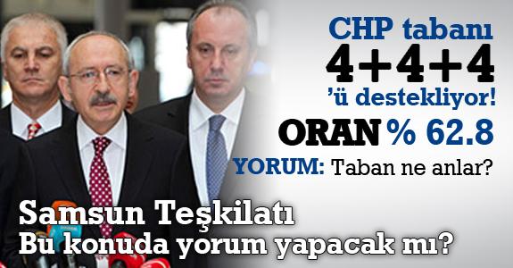 CHP'nin gizlediği 4+4+4 anketi!