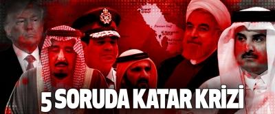 5 Soruda Katar Krizi