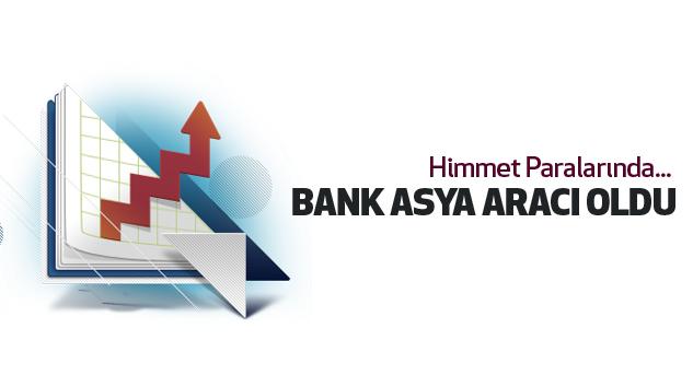 Himmet Paralarında Bank Asya Aracı Oldu...
