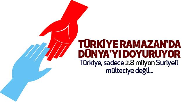 Türkiye, Ramazan'da Dünya'yı Doyuruyor...