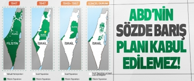 Abd'nin Sözde Barış Planı Kabul Edilemez!