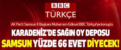 AK Parti Samsun İl Başkanı Muharrem Göksel BBC Türkçe'ye konuştu