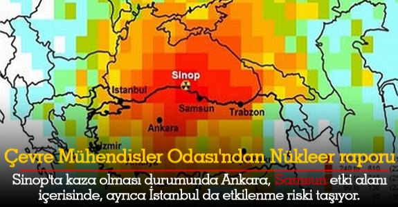 ÇMO Nükleer Raporu