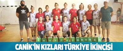 Canik'in Kızları Türkiye İkincisi