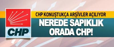 CHP Konuştukça Arşivler Açılıyor