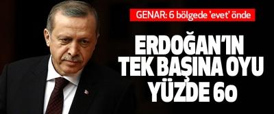 Erdoğan'ın Tek Başına Oyu Yüzde 60