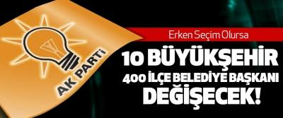 Erken Seçim Olursa 10 büyükşehir 400 ilçe belediye başkanı değişecek!