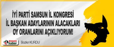 İyi Parti Samsun İl Kongresi İl Başkan Adaylarının Alacakları Oy Oranlarını Açıklıyorum!