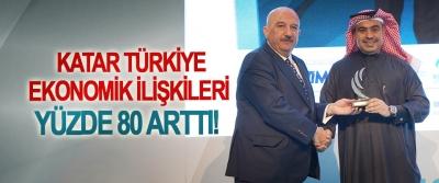Katar Türkiye ekonomik ilişkileri yüzde 80 arttı!