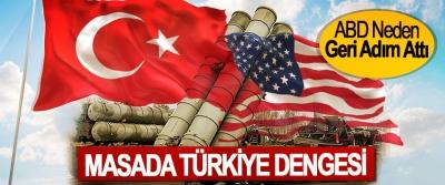 Masada Türkiye Dengesi