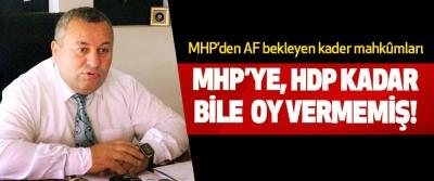 MHP'den AF bekleyen kader mahkûmları MHP'ye, HDP kadar bile oy vermemiş!