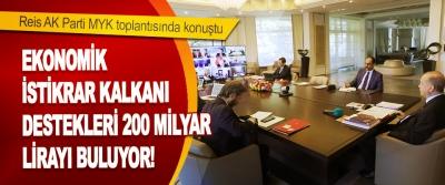 Reis AK Parti MYK Toplantısında Konuştu