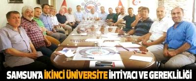 Samsun'a İkinci Üniversite İhtiyacı Ve Gerekliliği