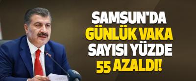 Samsun'da Günlük Vaka Sayısı Yüzde 55 Azaldı!