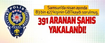Samsun'da Nisan ayında 83 bin 427 kişinin gbt kaydı sorulmuş, 391 Aranan Şahıs Yakalandı!