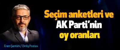 Seçim anketleri ve AK Parti'nin oy oranları