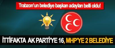 Trabzon'un belediye başkan adayları belli oldu!