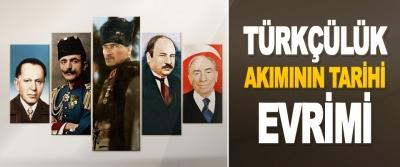 Türkçülük Akımının Tarihi Evrimi