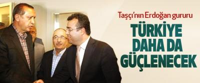 Türkiye Daha Da Güçlenecek