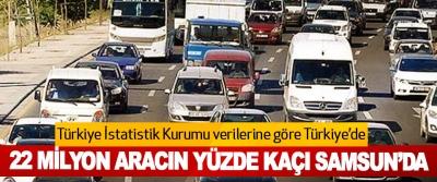 Türkiye İstatistik Kurumu verilerine göre Türkiye'de  22 Milyon Aracın Yüzde Kaçı Samsun'da