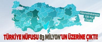 Türkiye Nüfusu 83 Milyon'un Üzerine Çıktı!
