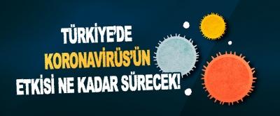 Türkiye'de Koronavirüs'ün Etkisi Ne Kadar Sürecek!