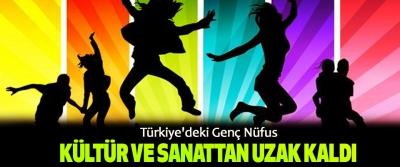 Türkiye'deki Genç Nüfus Kültür Ve Sanattan Uzak Kaldı