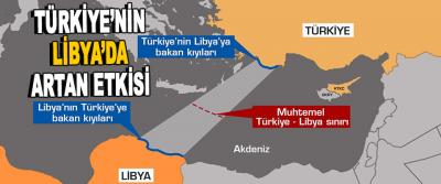 Türkiye'nin Libya'da Artan Etkisi
