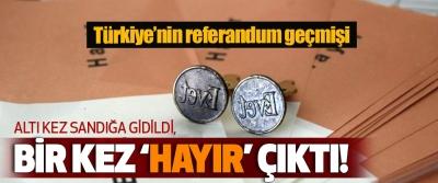 Türkiye'nin referandum geçmişi