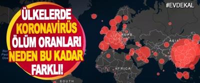 Ülkelerde Koronavirüs Ölüm Oranları Neden Bu Kadar Farklı!