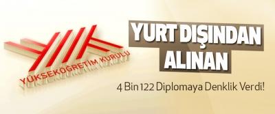 YÖK  Yurt Dışından Alınan 4 Bin 122 Diplomaya Denklik Verdi!